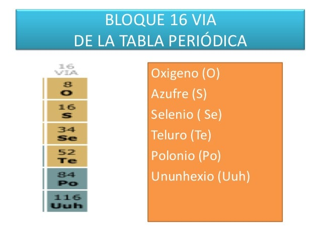 Bloque p de la tabla peridica 44 bloque 16 via de la tabla peridica oxigeno urtaz Image collections