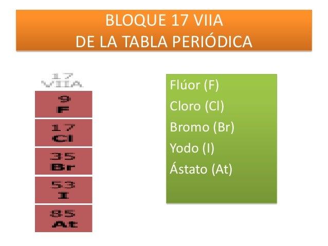 Bloque p de la tabla peridica 57 bloque 17 viia de la tabla peridica flor urtaz Choice Image