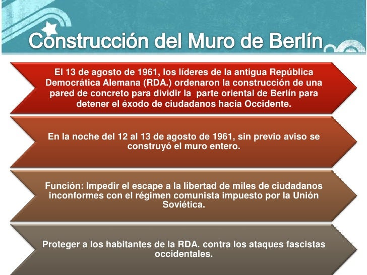 Resultado de imagen para ESCAPE DE ALEMANIA MURO DE BERLIN