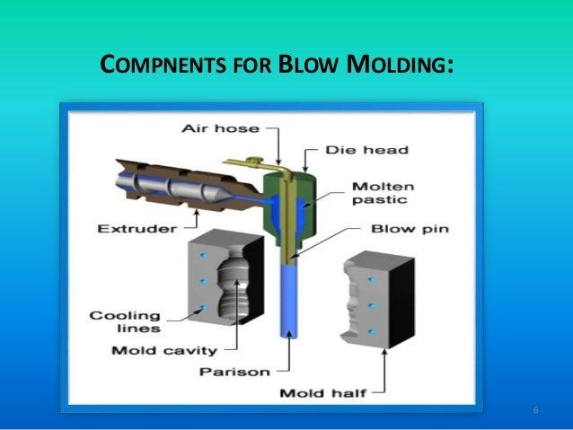 stretch blow moulding process pdf