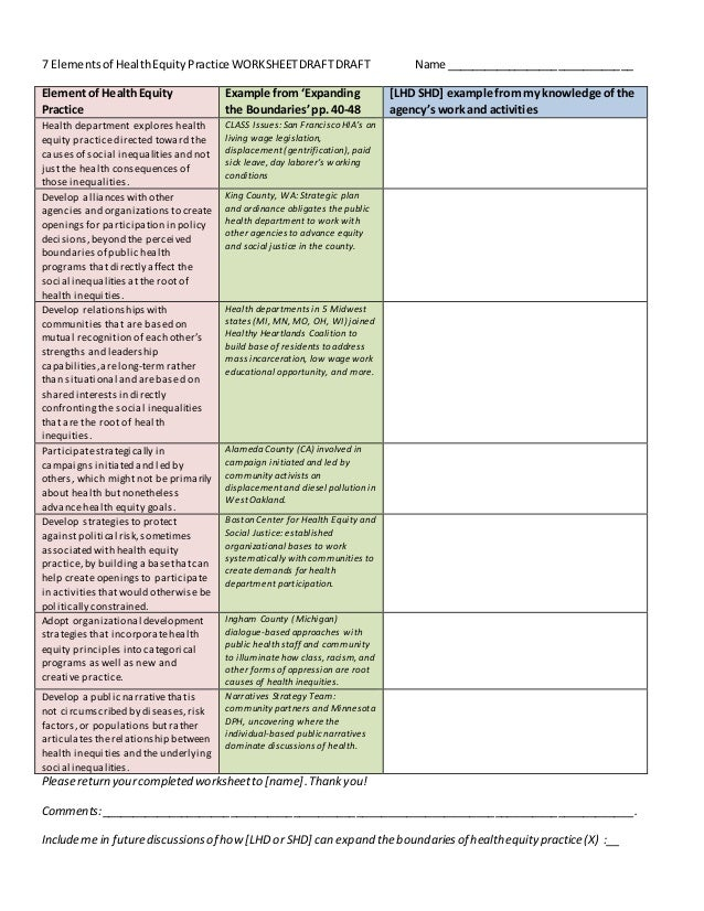 Setting Boundaries. Small group activity Imagine………. - ppt download