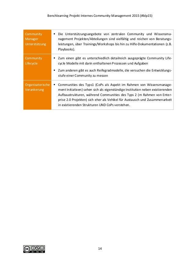 Benchlearning Projekt Internes Community Management 2015 (#blp15) 14 Community Manager Unterstützung  Die Unterstützungsa...
