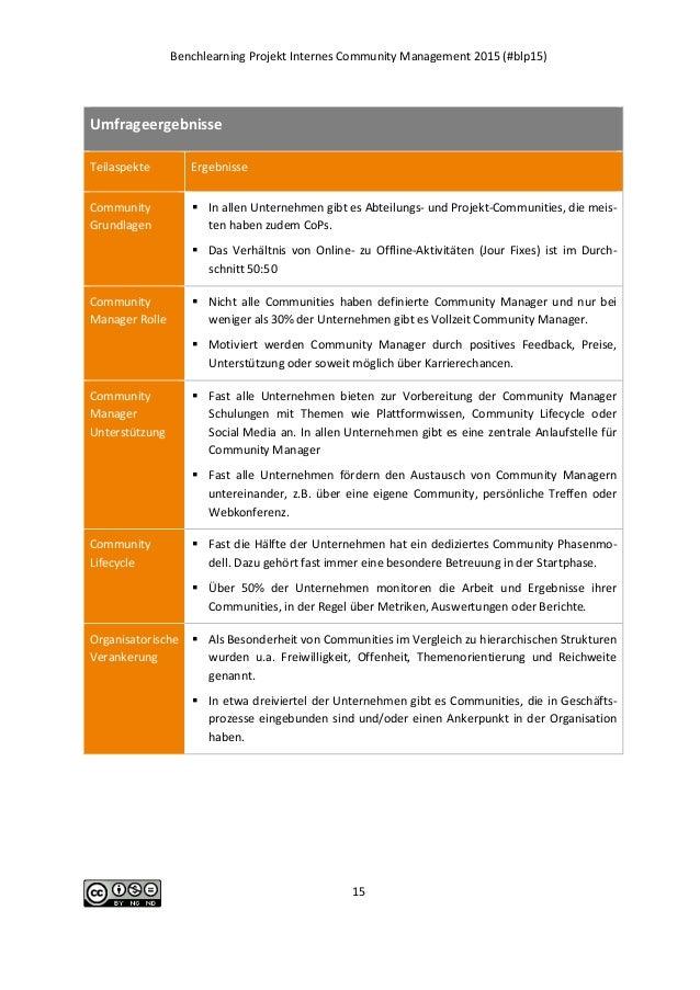 Benchlearning Projekt Internes Community Management 2015 (#blp15) 15 Umfrageergebnisse Teilaspekte Ergebnisse Community Gr...