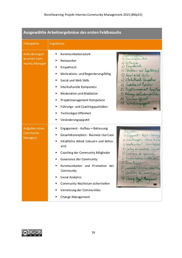 Benchlearning Projekt Internes Community Management 2015 (#blp15) 16 Ausgewählte Arbeitsergebnisse des ersten Feldbesuchs ...