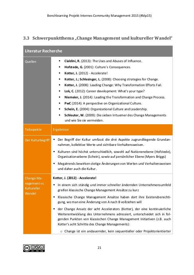 """Benchlearning Projekt Internes Community Management 2015 (#blp15) 21 3.3 Schwerpunktthema """"Change Management und kulturell..."""