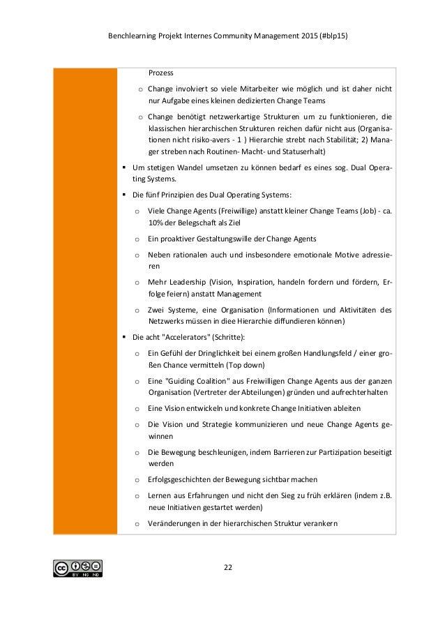 Benchlearning Projekt Internes Community Management 2015 (#blp15) 22 Prozess o Change involviert so viele Mitarbeiter wie ...