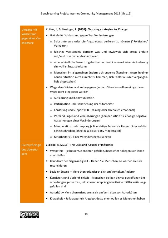 Benchlearning Projekt Internes Community Management 2015 (#blp15) 23 Umgang mit Widerstand gegenüber Ver- änderung Kotter,...