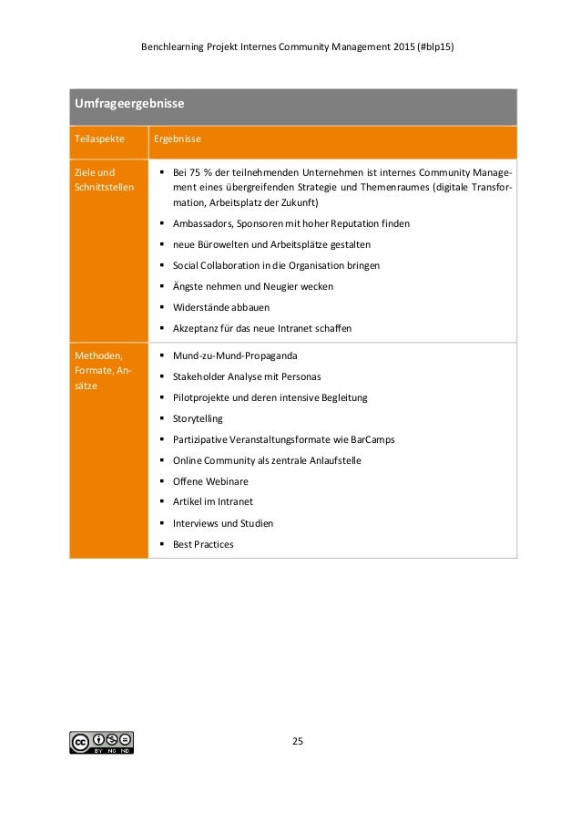Benchlearning Projekt Internes Community Management 2015 (#blp15) 25 Umfrageergebnisse Teilaspekte Ergebnisse Ziele und Sc...