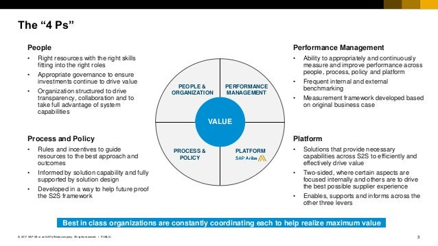 ariba sourcing process management guide