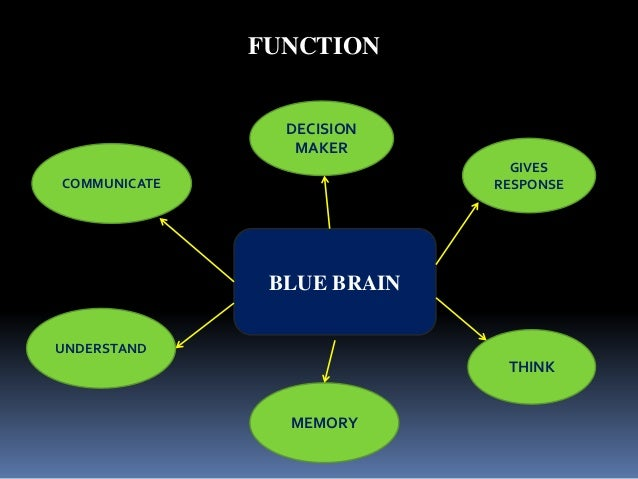 Blue brain technology ccuart Image collections