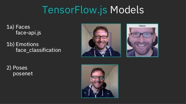 TensorFlow.js Usage