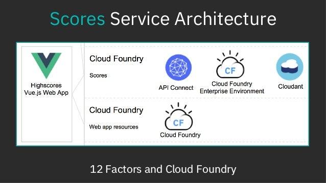 VCAP Variables Scores Service Enterprise Environment and App 'cf push' experience