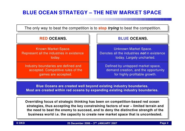 Blue ocean strategy Essays