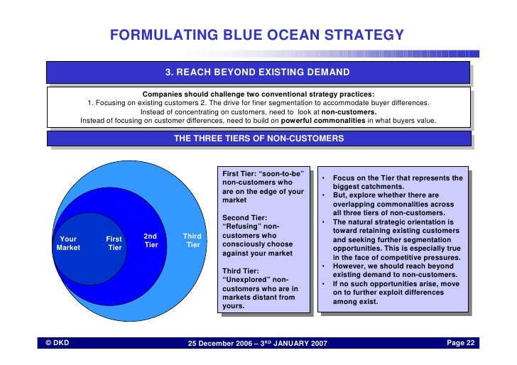 blue ocean strategy 2 essay Topics: coffee, selangor, starbucks pages: 2 (479 words)  blue ocean strategy  states that an organization can produce higher growth and.