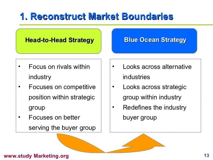1. Reconstruct Market Boundaries <ul><li>Focus on rivals within industry </li></ul><ul><li>Focuses on competitive position...