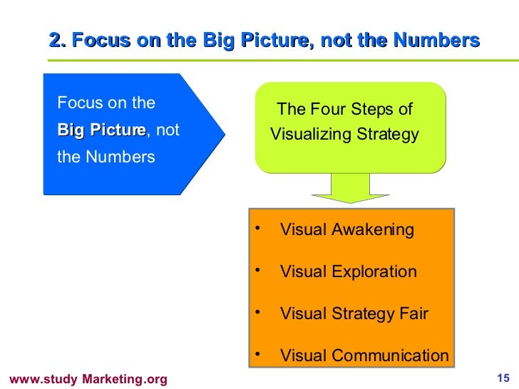 2. Focus on the Big Picture, not the Numbers Focus on the  Big Picture , not the Numbers The Four Steps of Visualizing Str...