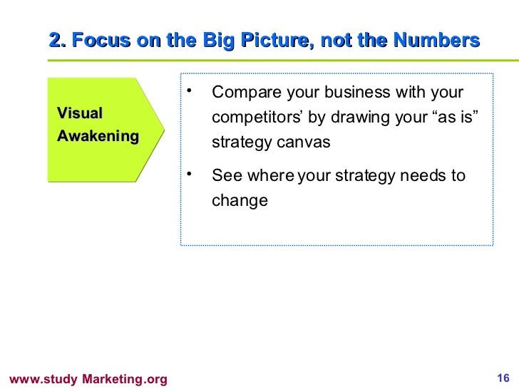 2. Focus on the Big Picture, not the Numbers Visual Awakening <ul><li>Compare your business with your competitors' by draw...