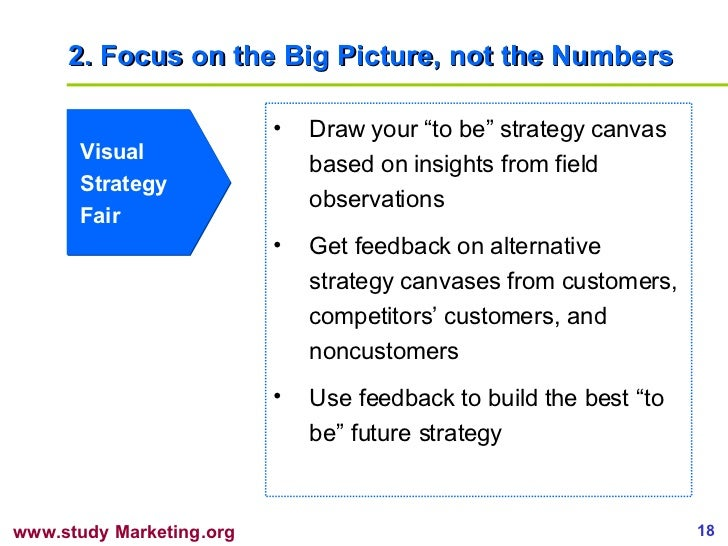 """2. Focus on the Big Picture, not the Numbers Visual Strategy Fair <ul><li>Draw your """"to be"""" strategy canvas based on insig..."""