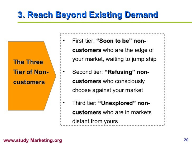 """3.  Reach Beyond Existing Demand The Three Tier of Non-customers <ul><li>First tier:  """"Soon to be"""" non-customers  who are ..."""