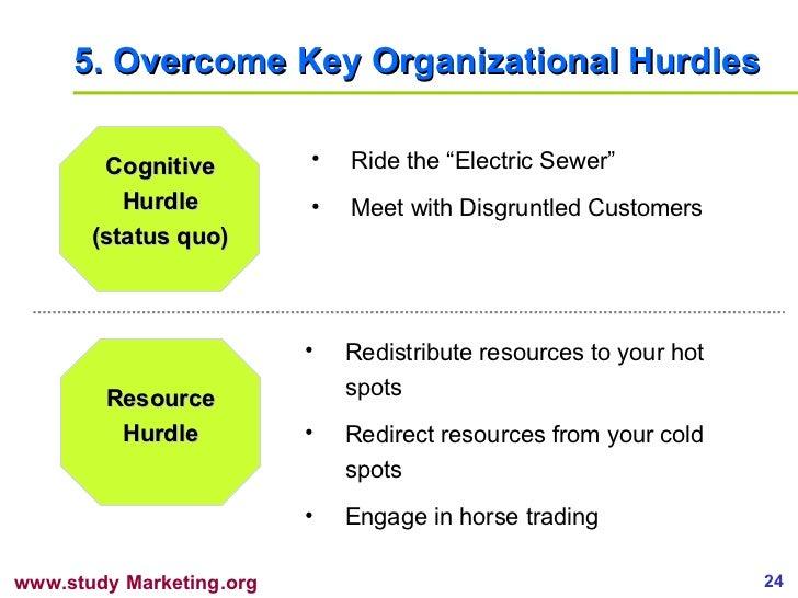 "5.  Overcome Key Organizational Hurdles Cognitive Hurdle (status quo) Resource Hurdle <ul><li>Ride the ""Electric Sewer"" </..."