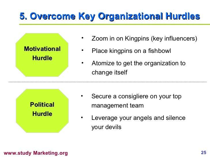 5.  Overcome Key Organizational Hurdles Motivational Hurdle Political Hurdle <ul><li>Zoom in on Kingpins (key influencers)...