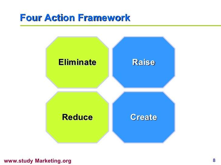 Four Action Framework Eliminate Reduce Raise Create