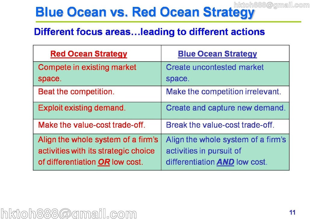 executive summary ocean carriers Executive summary  intermodal freight transportation routes were identified to  ship one full 40-foot  table 3-2: world's top 20 ocean container carriers.