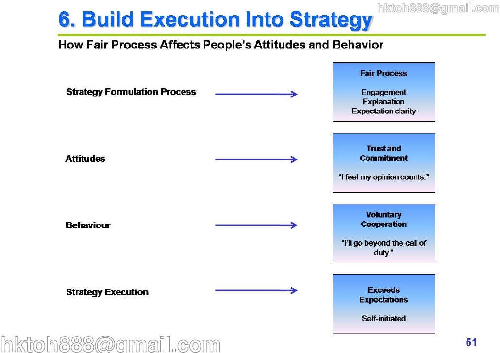 blue ocean strategy summary All of your activities including your people proposition around your blue ocean strategy what do you do when your blue ocean becomes red.