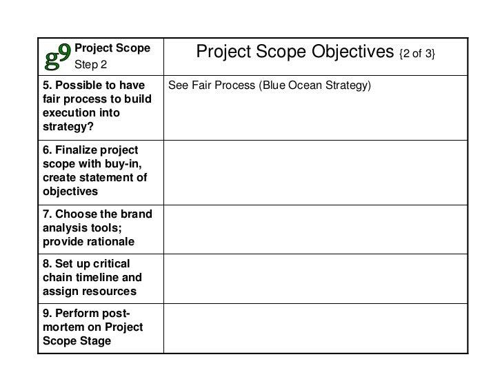 blue ocean strategy method templates. Black Bedroom Furniture Sets. Home Design Ideas