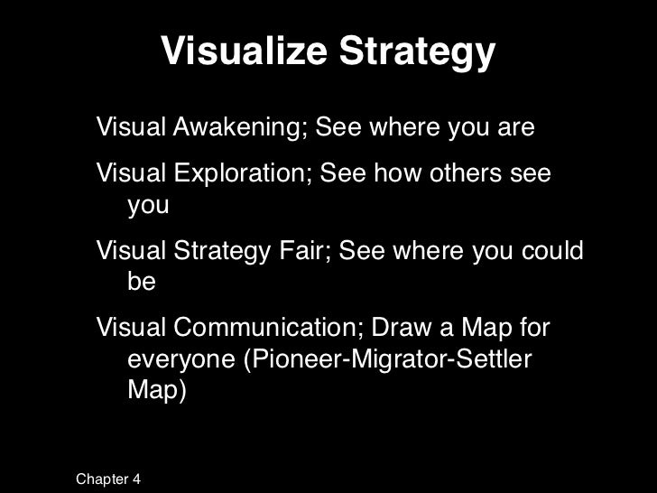 blue ocean strategy chapter summary Blue ocean strategy chapter 4 - blue ocean strategy chapter 4 focus on the big picture, not the numbers february 10, 2009 group 1 anna sterling clay jones johnnie davis kimberly smith ocean blue digital - this is an introduction to ocean blue digital.