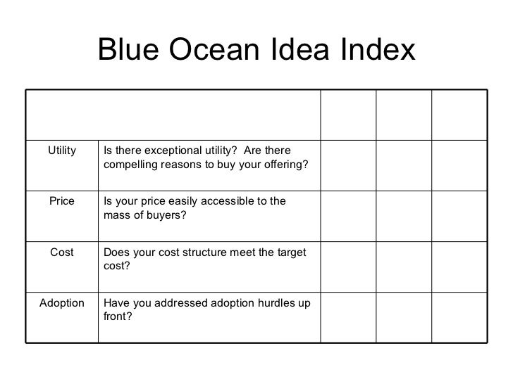 blue ocean strategy essay Read this essay on blue ocean strategy come browse our large digital warehouse of free sample essays get the knowledge you need.