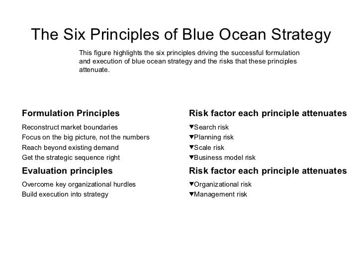 what is the blue ocean strategy commerce essay Canon's strategic move, which created the personal desktop copier industry, is a classic example of blue ocean strategy traditional copy machine manufacturers targeted office purchasing managers, who wanted machines that were large, durable, fast, and required minimal maintenance.