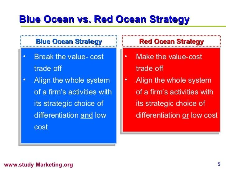 Red Ocean vs. Blue Ocean