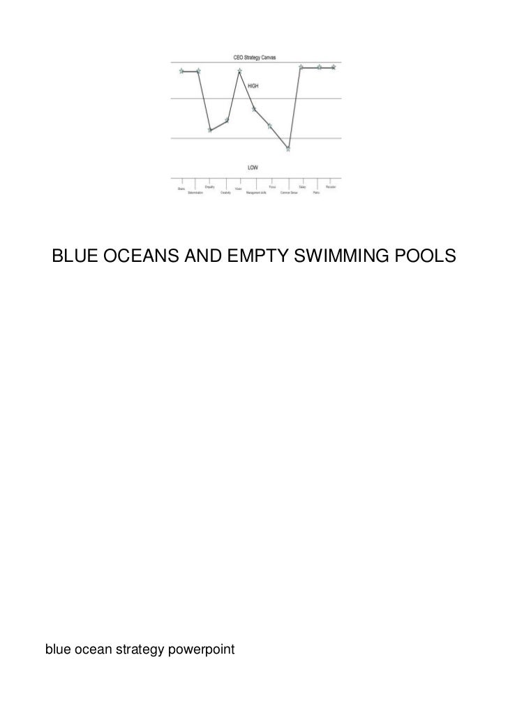 BLUE OCEANS AND EMPTY SWIMMING POOLSblue ocean strategy powerpoint