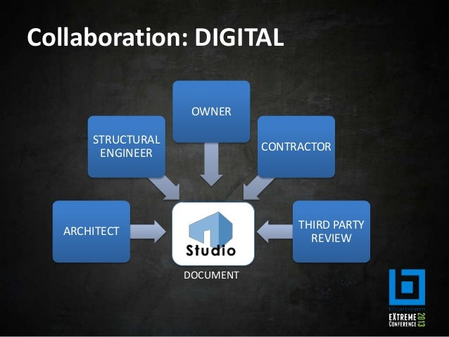 Interactive Classroom Design Tools ~ Digital collaboration gensler bluebeam extreme