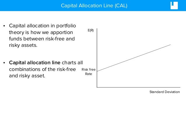 understanding the theory of capital asset pricing model In the cross-sectional tests, the three-moment capm has a higher r 2 than  capm but in  the publication of the seminal article on capital asset pricing by  sharpe (1964), revolutionized the theory as well as  understanding risk and  returns.