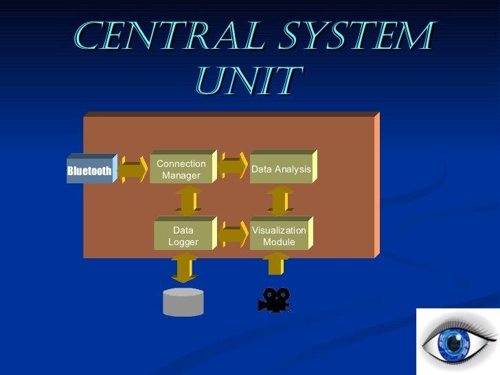Intel easy pc camera cs110