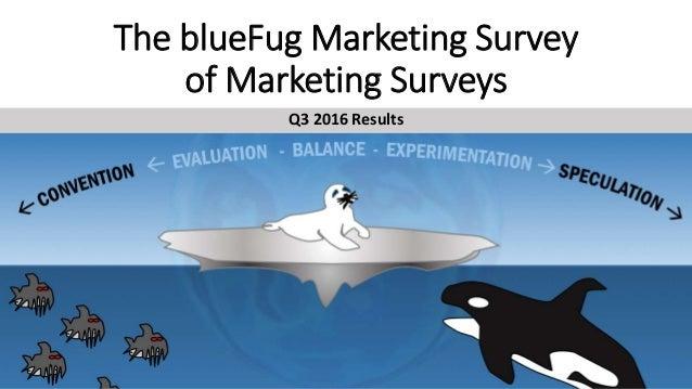 The blueFug Marketing Survey of Marketing Surveys Q3 2016 Results