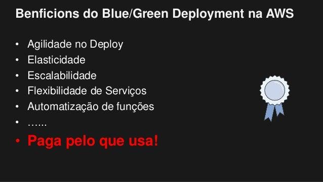 Blue Green Deployments Com Elastic Beanstalk Demo Session