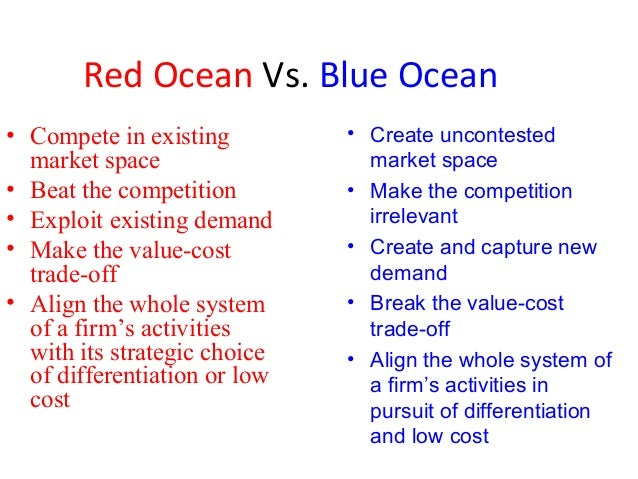 blue ocean strategy versus porter s generic strategies Business strategy from michael porter to blue oceans to what's the problem 6,929 views share like generic strategy, blue ocean strategy, and more are examined in this easy to follow presentation published in: business 0 porter's generic strategies with examples.