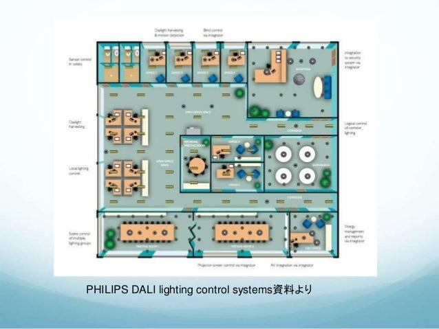 それ、照明制御とBluemixなら.. 照明器具 IoT機器(センサー) ルール 照明器具 照明器具 DALI