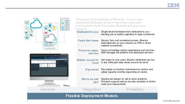 © 2014 IBM Corporation  Public On-Prem The power and simplicity of Bluemix – in your own  Services Integration Portability...