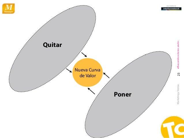 Quitar                       de Valor                     Nueva Curva     PonerMarketing y Ventas     23     #Buscando océ...