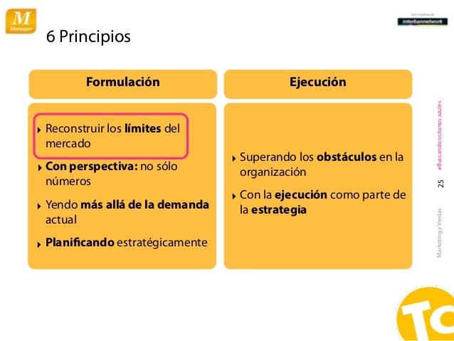 6 Principios         Formulación                       Ejecución                                                          ...