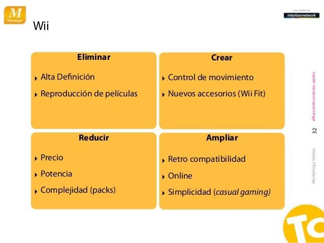 Wii             Eliminar                      Crear                                                              #Buscando...