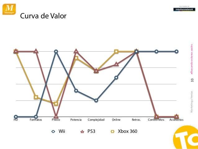 Curva de Valor                                                                                                    #Buscand...