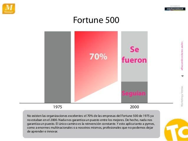 Fortune 500                                                                                                 #Buscando océa...
