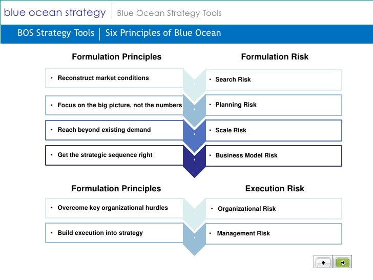 case 12 blue ocean strategy at henkel Blue ocean shift is the essential follow-up to blue ocean strategy, the classic 36 million copy global best seller by world-renowned professors w chan kim and renee mauborgnedrawing on more than a decade of new work, kim and mauborgne show you how to move beyond competing, inspire your people's confidence, and seize new growth, guiding you step by step through how to take your organization.