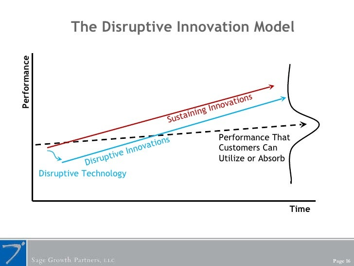 The Disruptive Innovation Model Disruptive Innovations Performance Time Performance That Customers Can Utilize or Absorb S...