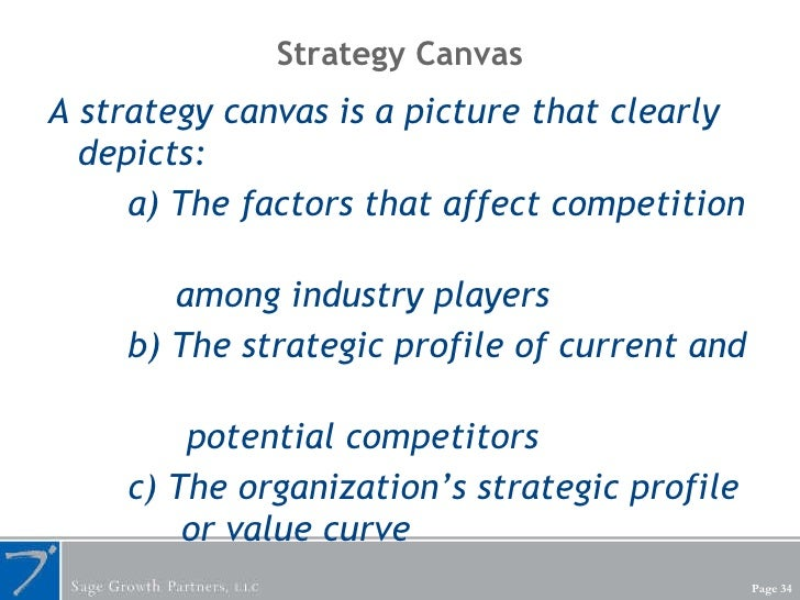 Strategy Canvas <ul><li>A strategy canvas is a picture that clearly depicts: </li></ul><ul><li>a) The factors that affect ...